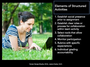 components of structured online groups